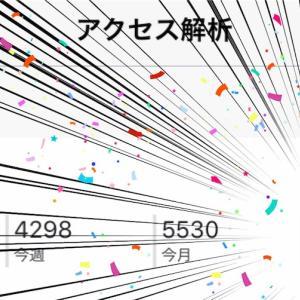 【祝】当ブログ総合PV10000突破のお知らせ【データも出すよ】