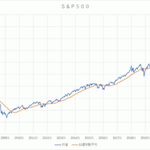 S&P500 9/18現状確認