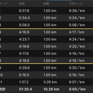 Tペース走5km