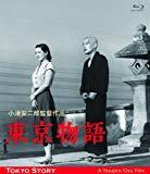 【映画監督が選んだ】映画ベスト10 2012年(BFI)