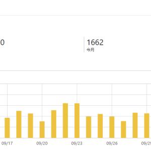 ブログ開始6ヵ月レポート