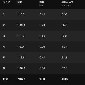 400m×3(〜3:20/km、r=200m 〜6:00/km)