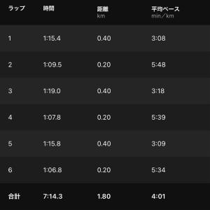 400m×3(〜3:20/km、r=200m 〜6:00/km)+400m