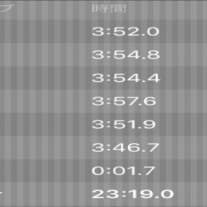 """ペース走 6km(4'00""""/km)ナイキ ズームフライ"""