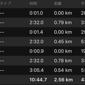 """レペティション 800m×3(〜2'32"""" r=2'32""""jog) NB HANZO R V2"""
