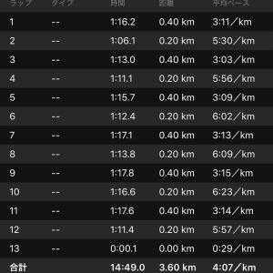 インターバル 400m(NB HANZO R V2)