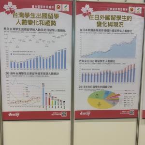 日本に留学が殺到する台湾人留学生の事情