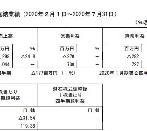 【7683】ダブルエー ~ 見えてきた卑弥呼買収の狙い。