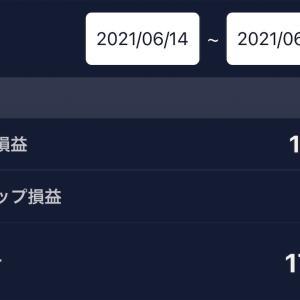 【FX】月1,100円稼ぐ!第3回 目標は月2,200円へ