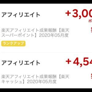 過去最高!!Ameba pick収益(^.^)