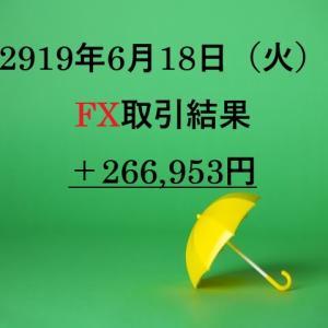 XMを利用したFXリアルトレード2019年6月18日(火)の取引結果