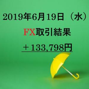 XMを利用したFXリアルトレード2019年6月19日(水)の取引結果