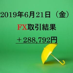 XMを利用したFXリアルトレード2019年6月21日(金)の取引結果