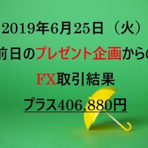 XMを利用したFXリアルトレード2019年6月25日(火)の取引結果