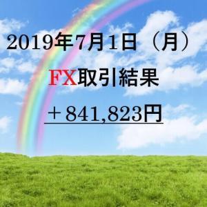 XMを利用したFXリアルトレード2019年7月1日(月)の取引結果