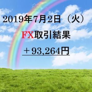 XMを利用したFXリアルトレード2019年7月2日(火)の取引結果