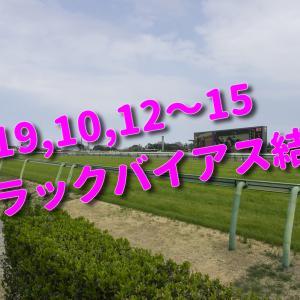 2019,10,12~15 トラックバイアス結果 (東京競馬場、京都競馬場)