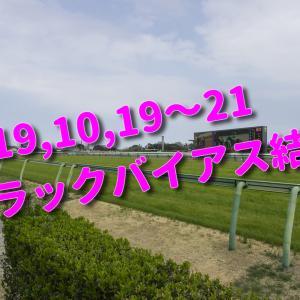 2019,10,19~21 トラックバイアス結果 (東京競馬場、京都競馬場、新潟競馬場)