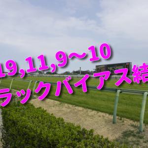 2019,11,9~10 トラックバイアス結果 (東京競馬場、京都競馬場、福島競馬場)