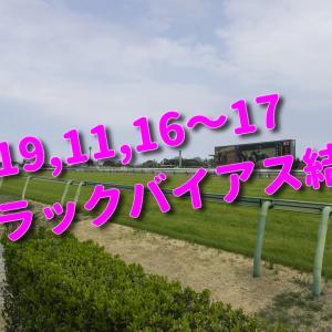 2019年11月16~17 トラックバイアス結果 (東京競馬場、京都競馬場、福島競馬場)