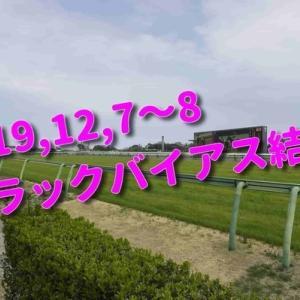 2019,12,7~8 トラックバイアス結果 (中山競馬場、阪神競馬場、中京競馬場)