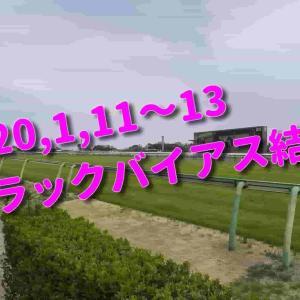 2020,1,11~13 トラックバイアス結果(中山競馬場、京都競馬場)