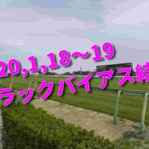 2020,1,18~19 トラックバイアス結果 (中山競馬場、京都競馬場、小倉競馬場)