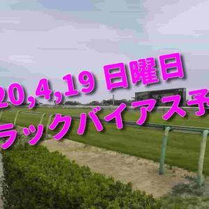 2020,4,19 日曜日 トラックバイアス予想 (中山競馬場、阪神競馬場、福島競馬場)