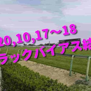 2020,10,17~18 トラックバイアス結果 (東京競馬場、京都競馬場、新潟競馬場)