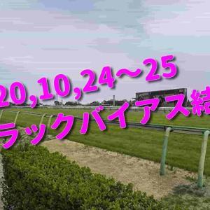 2020,10,24~25 トラックバイアス結果 (東京競馬場、京都競馬場、新潟競馬場)