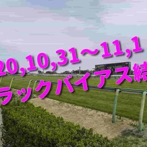 2020,10,31~11,1 トラックバイアス結果 (東京競馬場、京都競馬場、福島競馬場)