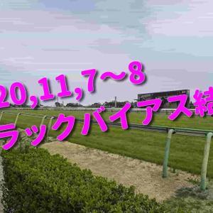 2020,11,7~8 トラックバイアス結果 (東京競馬場、阪神競馬場、福島競馬場)