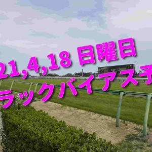 2021,4,18 日曜日 トラックバイアス予想 (中山競馬場、阪神競馬場、新潟競馬場)