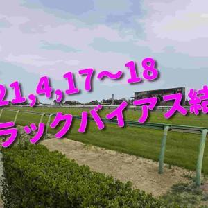 2021,4,17~18 トラックバイアス結果 (中山競馬場、阪神競馬場、新潟競馬場)