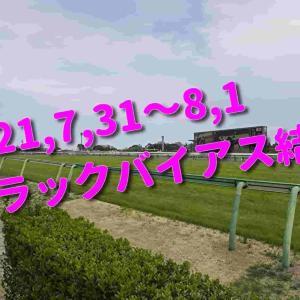 2021,7,31~8,1 トラックバイアス結果 (新潟競馬場、函館競馬場)