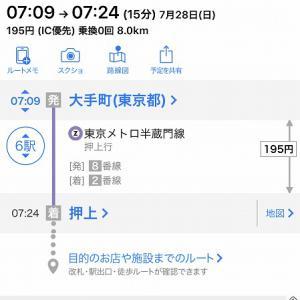 東京駅(丸の内側)から浅草スカイツリーに行くには、どの方法が一番良いか。