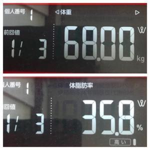 暴飲暴食して体重を測ってみた。