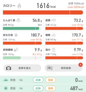 おすすめダイエットアプリ