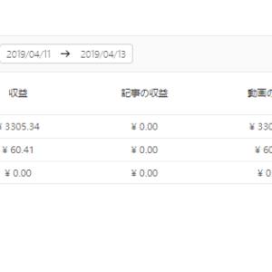 トップバズ収益3000円突破(初バズり経験)!!