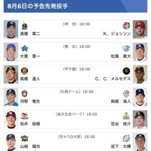 広島・8月6日の予告先発投手