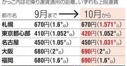 10/1から タクシー料金値上げ 東京で働く タクシーの1日 2019/9/26