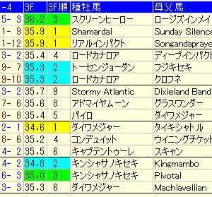 【小倉2歳ステークス2020】週中予想考察。注目馬・穴馬・好走条件は?