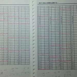 住民税理サブ読みの時間を計測しました