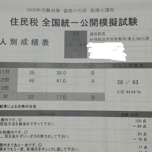 住民税 全国統一公開模擬試験の結果