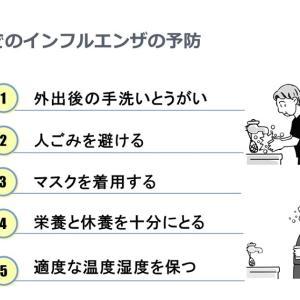 ■インフルエンザの予防3原則