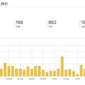 ブログ初めて約9ヶ月。アクセス数について、これが限界だと思う。
