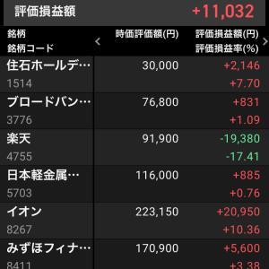 12/10 1銘柄利確!!