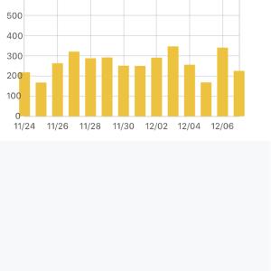 2019.12.2週目【またおすすめ記事の読書・書評に載る,よくわからん検索流入】