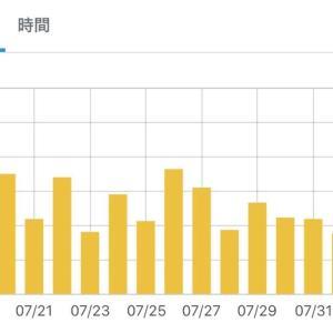 【ブログ運営】1年4ヶ月目第1週(2020.8)【シェア/フォローボタン作る, ブログ整理もあとちょっと, まとめ投稿予定】