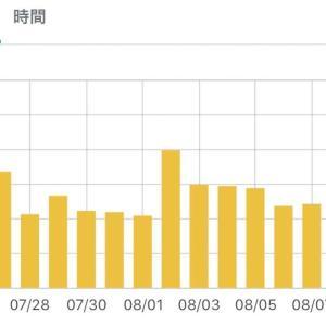【ブログ運営】1年4ヶ月目第2週(2020.8)【減るアクセス数,終わらぬブログ整理】